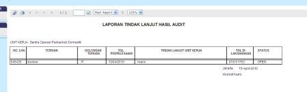 Gambar Tampilan Report